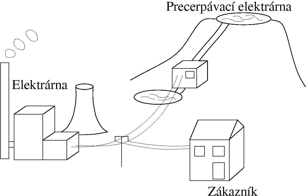 elektrosoustava.png